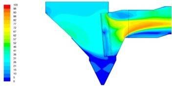 CFD Modeling Sample