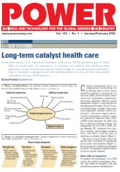 Long Term SCR Catalyst Healthcare